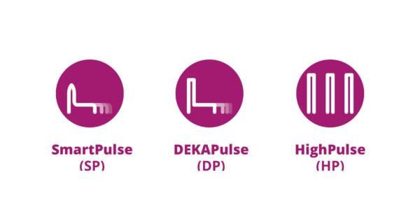 Smart Pulse Deka Pulse H Pulse